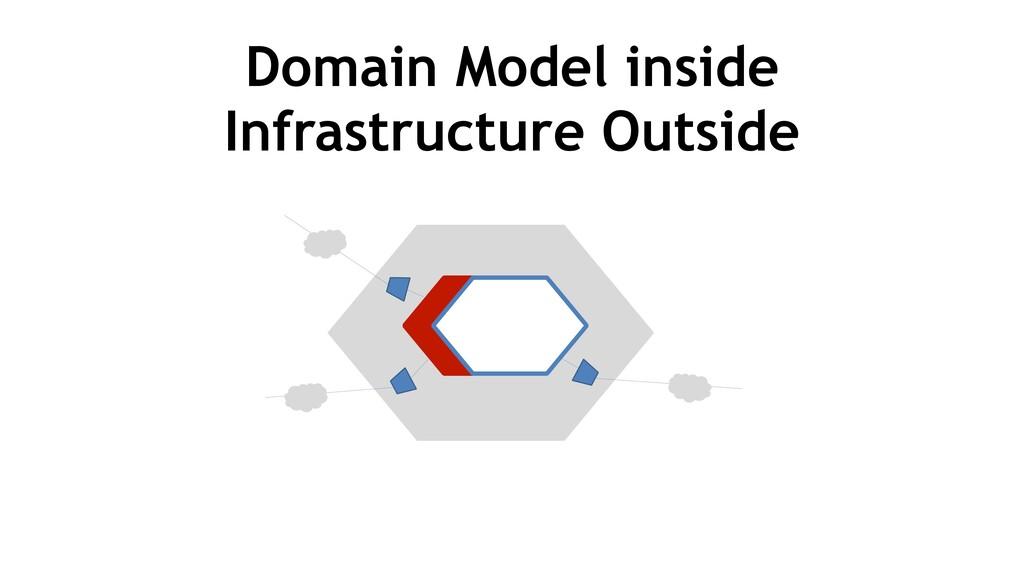 Domain Model inside Infrastructure Outside