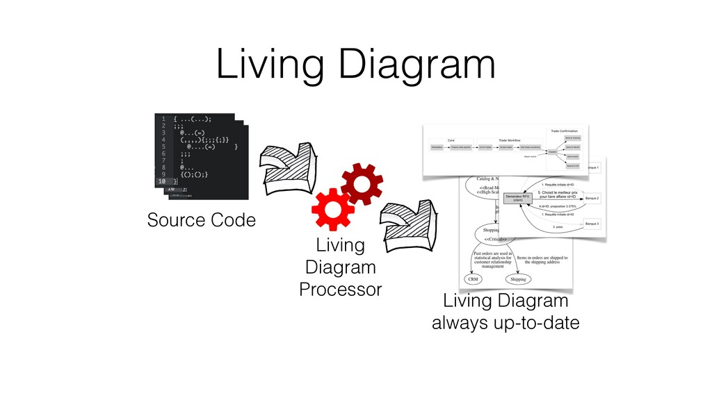 Living Diagram Living Diagram Processor Source ...