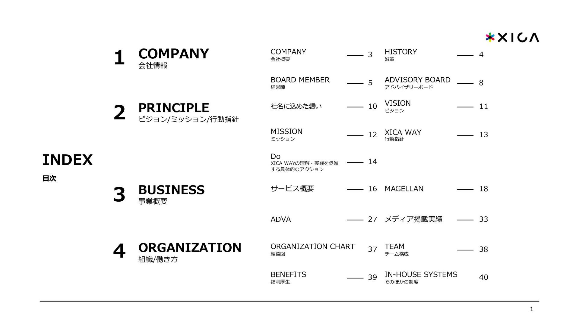 BUSINESS 事業概要 ORGANIZATION 組織/働き⽅ PHILOSOPHY ビジ...