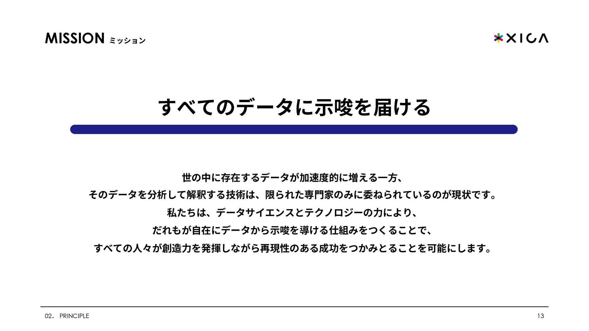 ACTION PRINCIPLE ⾏動指針 03.BUSINESS 13