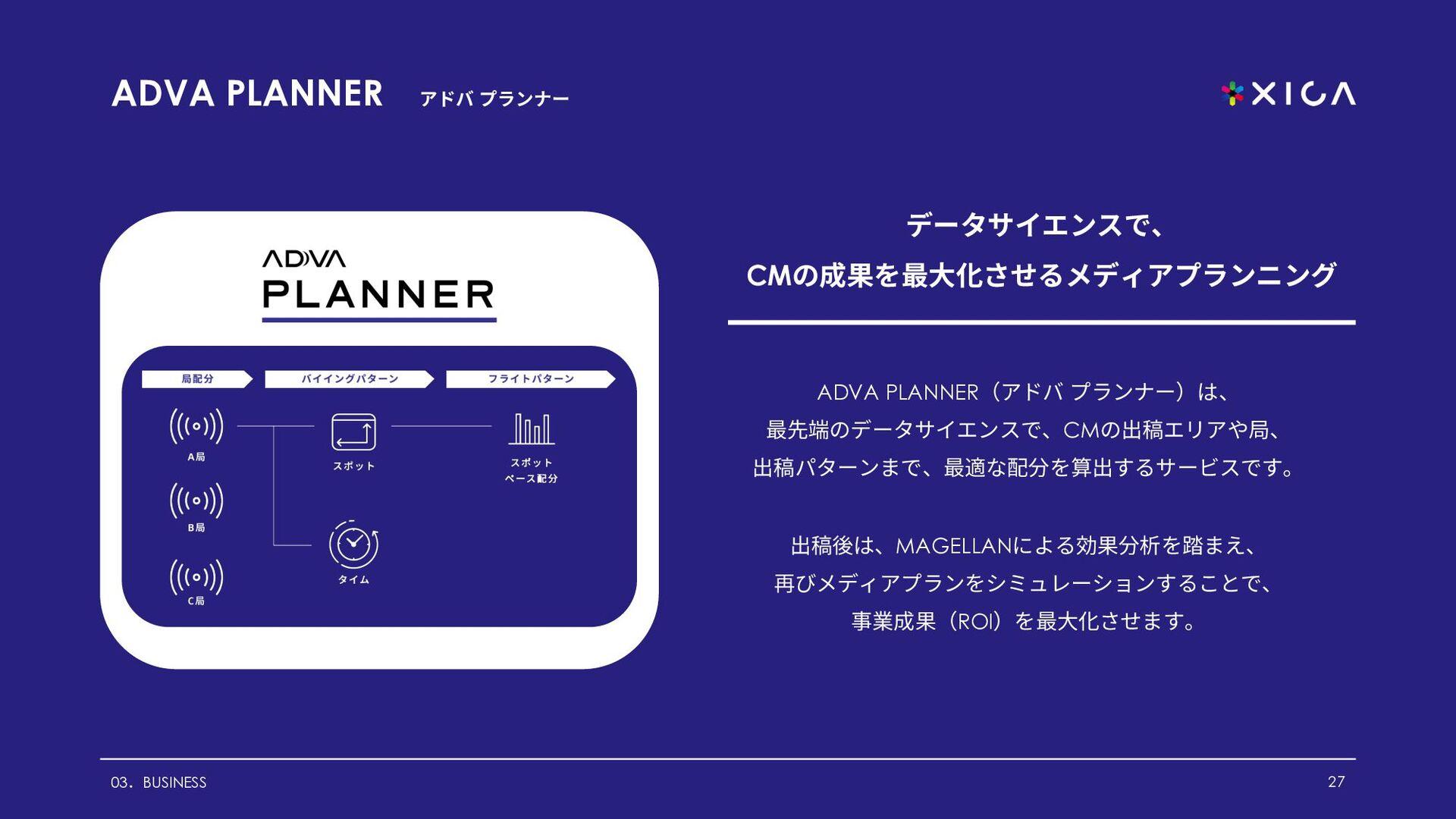 ADVA MAGELLAN実績 03.BUSINESS 27 広告宣伝費トップ100社のうち ...