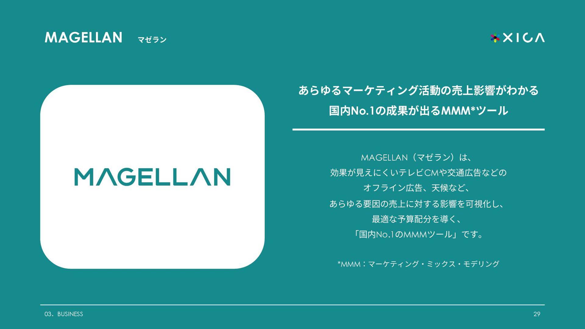 ADVA PLANNER アドバ プランナーとは︖ 29 03.BUSINESS データサイエ...
