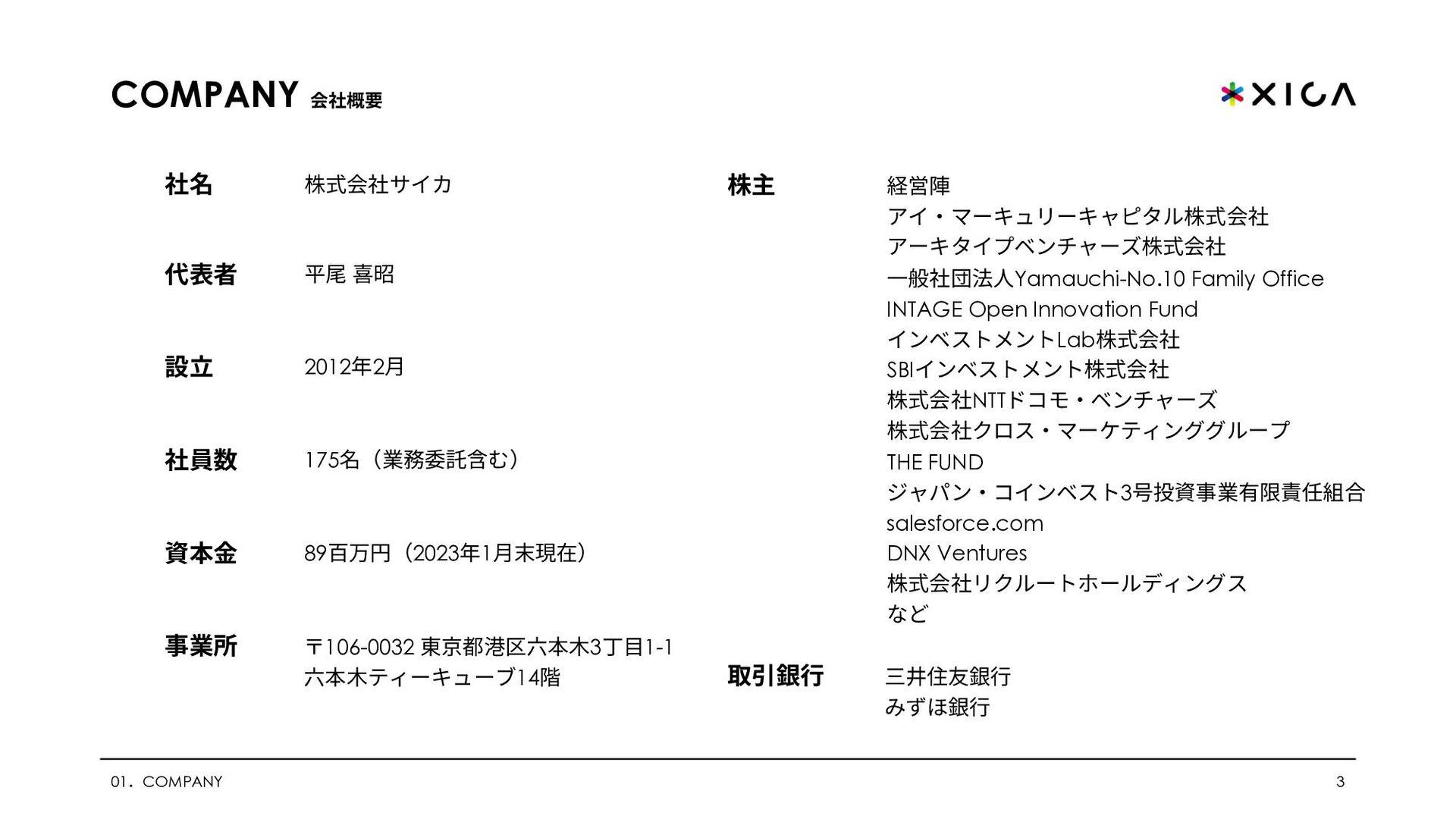 COMPANY 会社概要 社名 経営陣/アイ・マーキュリーキャピタル株式会社/ アーキタイプベ...