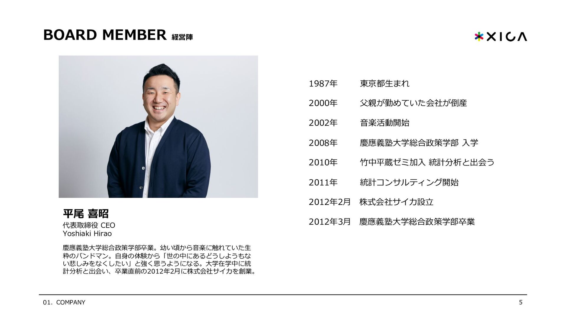 BOARD MEMBER 経営陣 平尾 喜昭 代表取締役 CEO Yoshiaki Hirao...