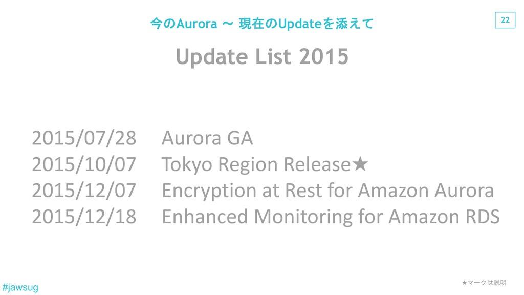 22 #jawsug Update List 2015  Aurora  Updat...