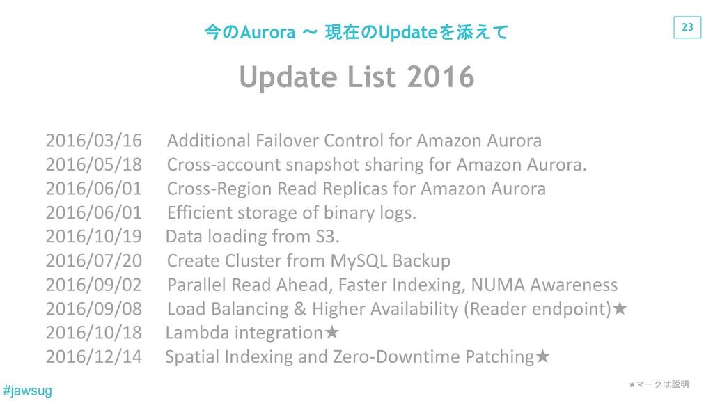23 #jawsug Update List 2016 2016/03/16 Addition...