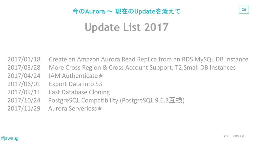 26 #jawsug Update List 2017 2017/01/18 Create a...
