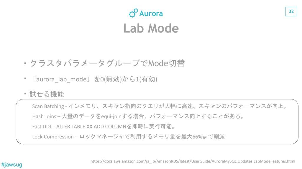 32 #jawsug Lab Mode Aurora +&&#,(,!Mode....