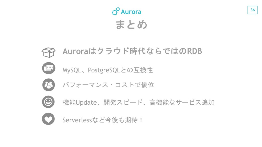36  Aurora Aurora'RDB MySQLPostgr...