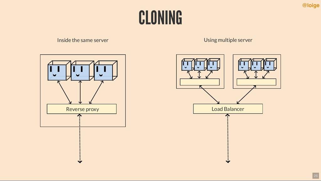 26 Reverse proxy CLONING Inside the same server...