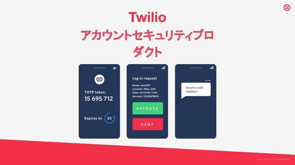 © 2020 TWILIO INC. ALL RIGHTS RESERVED. © 2020 ...