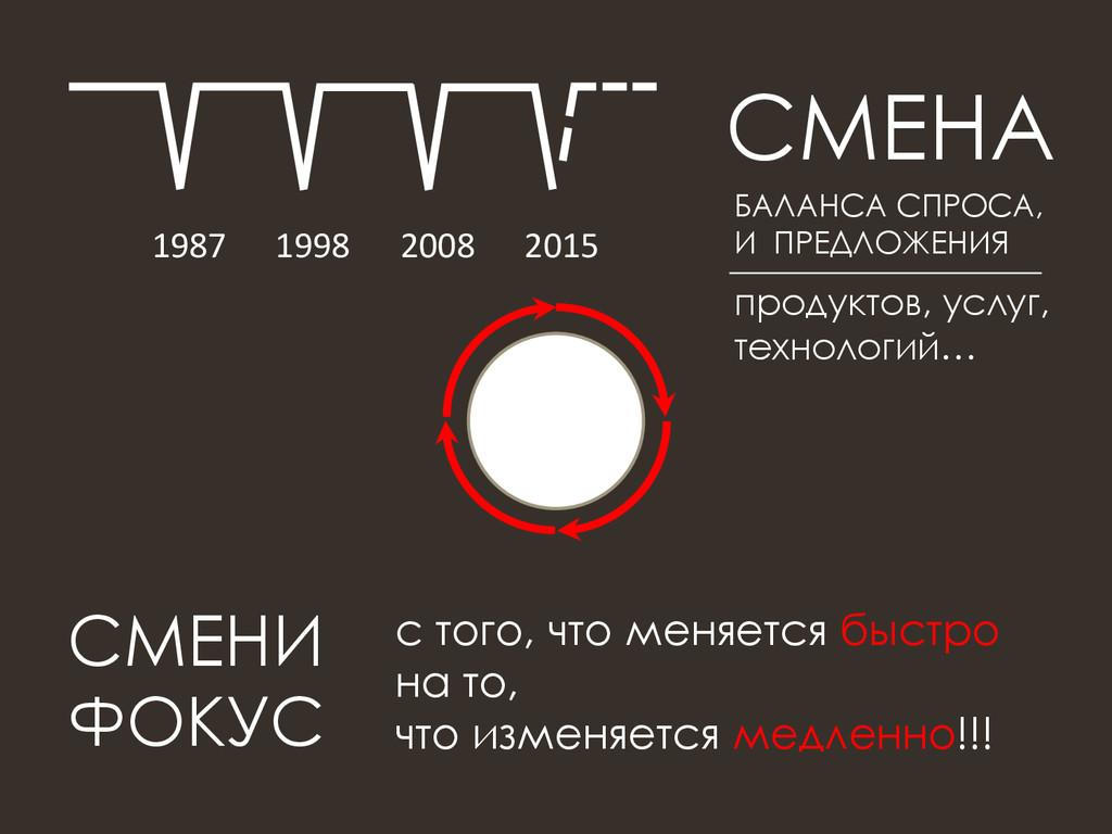 , б … б 2015 2008 1998 1987 б б !!!