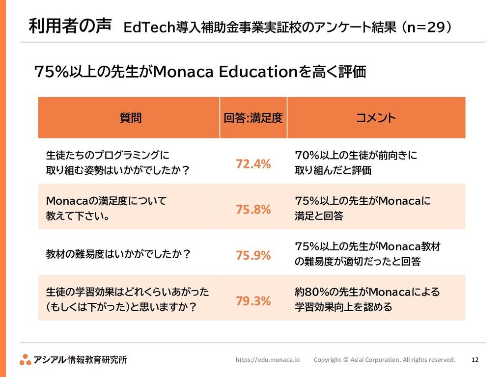 12 利用者の声 EdTech導入補助金事業実証校のアンケート結果 (n=29) https:...