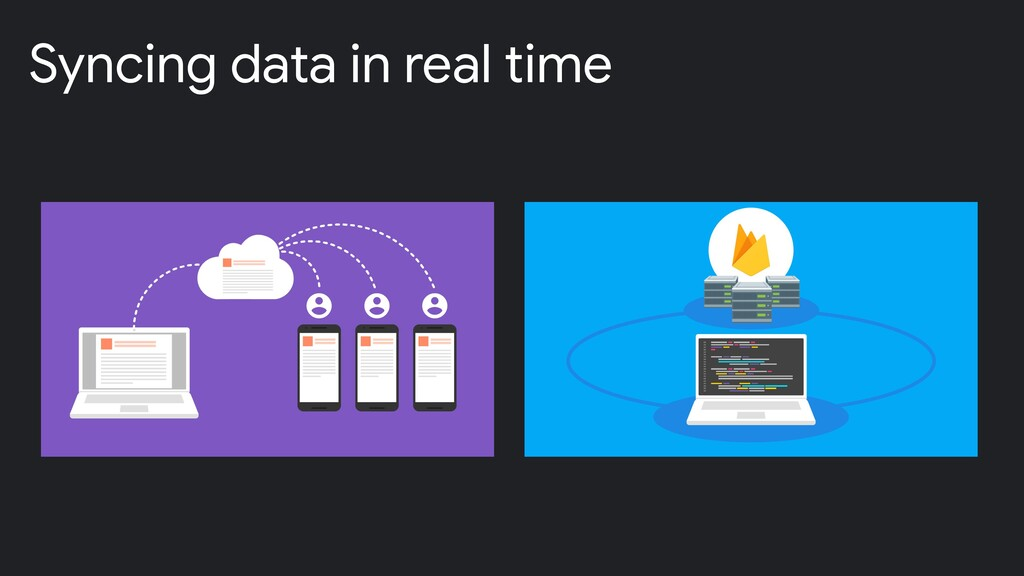 Syncing data in real time