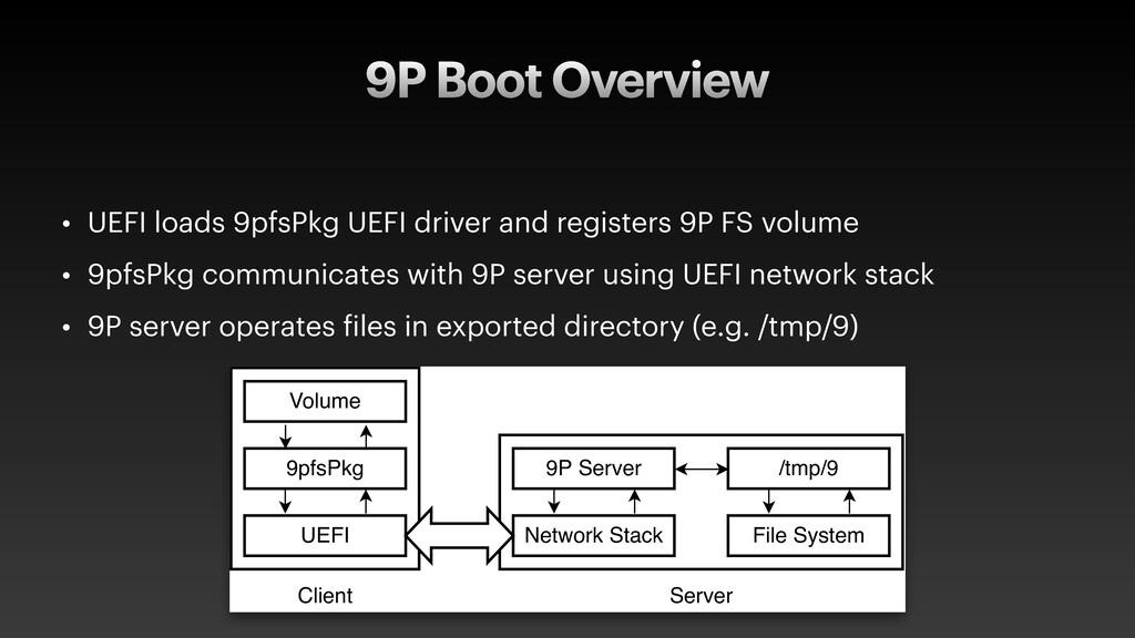 9P Boot Overview • UEFI loads 9pfsPkg UEFI driv...