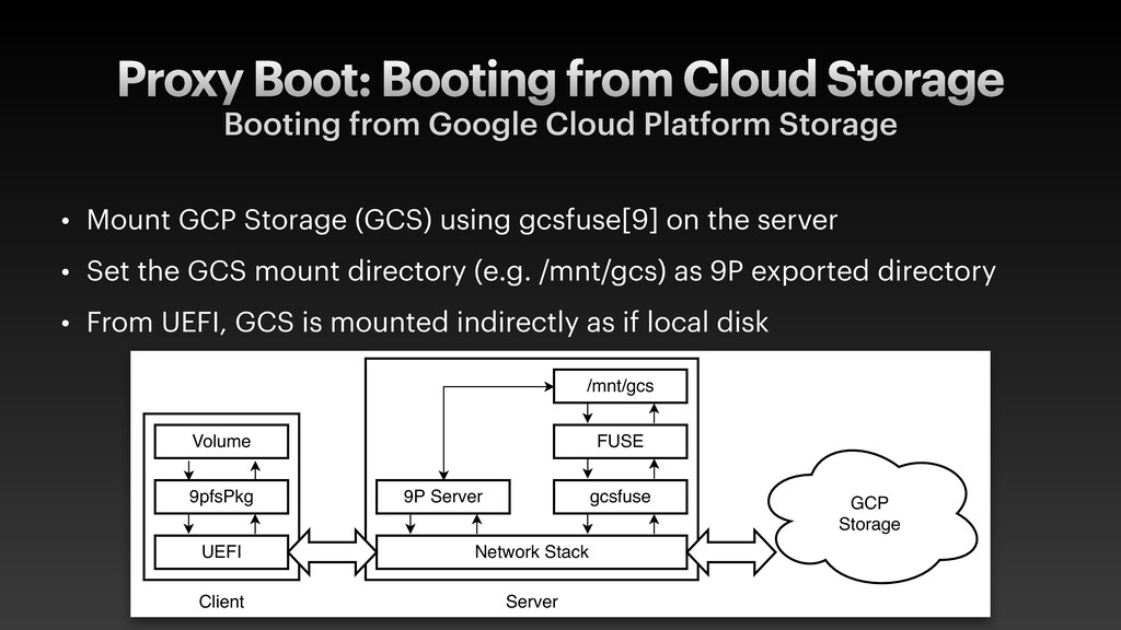 Proxy Boot: Booting from Cloud Storage Booting ...