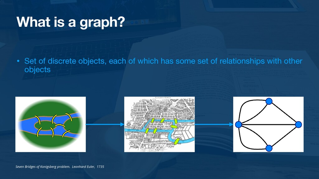 What is a graph? • Set of discrete objects, eac...