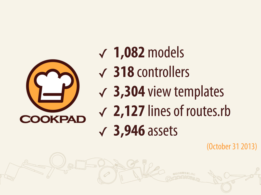 ✓ 1,082 models ✓ 318 controllers ✓ 3,304 view t...