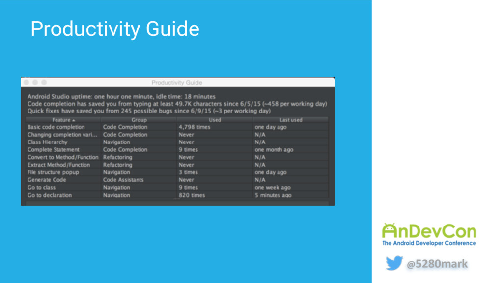 @5280mark Productivity Guide