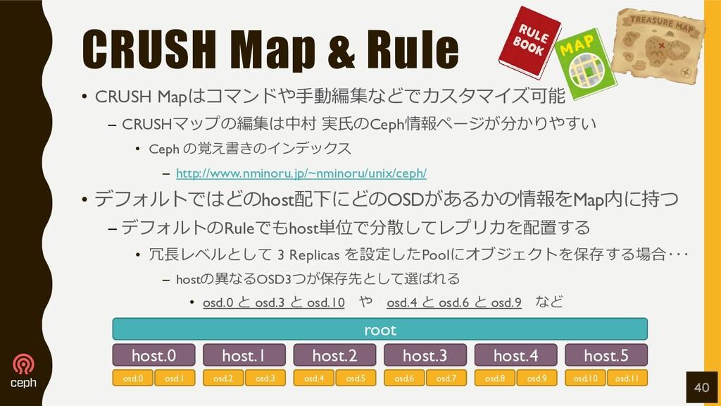 CRUSH Map & Rule • CRUSH Mapはコマンドや⼿動編集などでカスタマイズ...