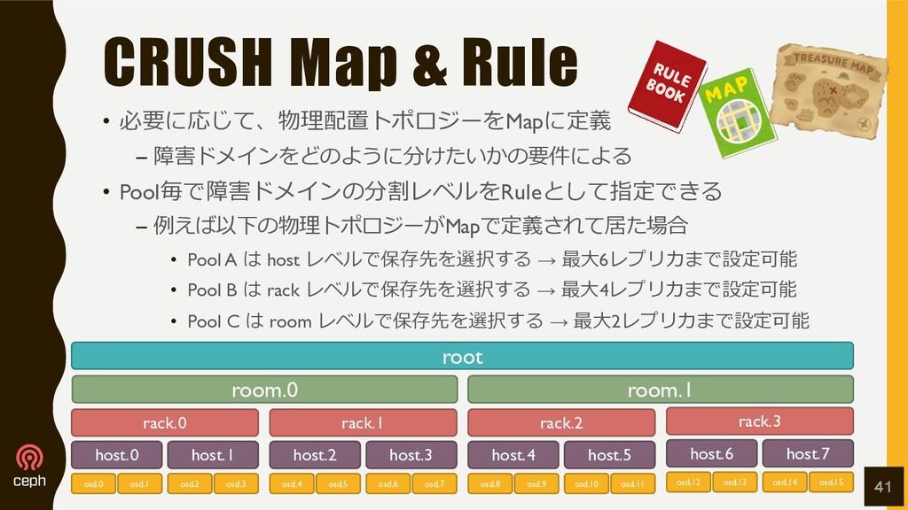 CRUSH Map & Rule • 必要に応じて、物理配置トポロジーをMapに定義 – 障害...