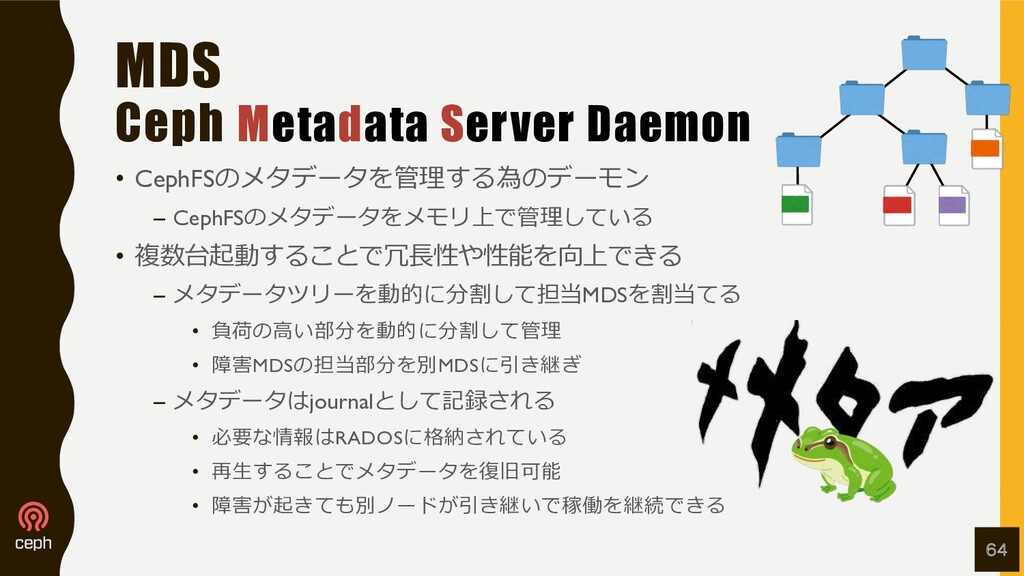 MDS Ceph Metadata Server Daemon • CephFSのメタデータを...