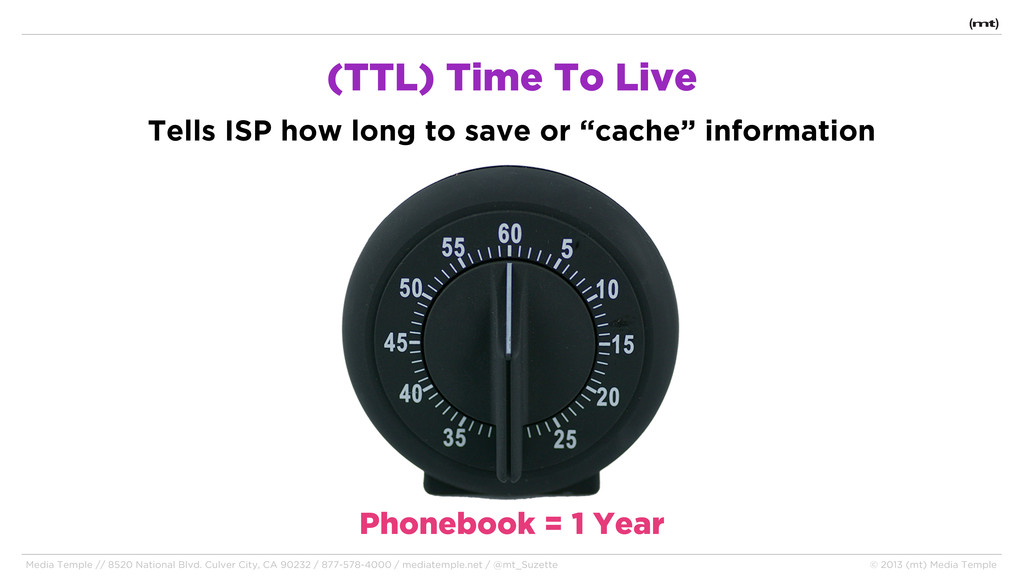 (TTL) Time To Live Tells ISP how long to save o...