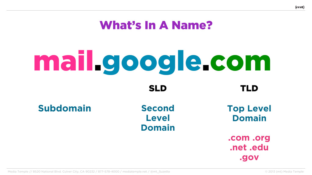 What's In A Name? Top Level Domain .com .org .n...