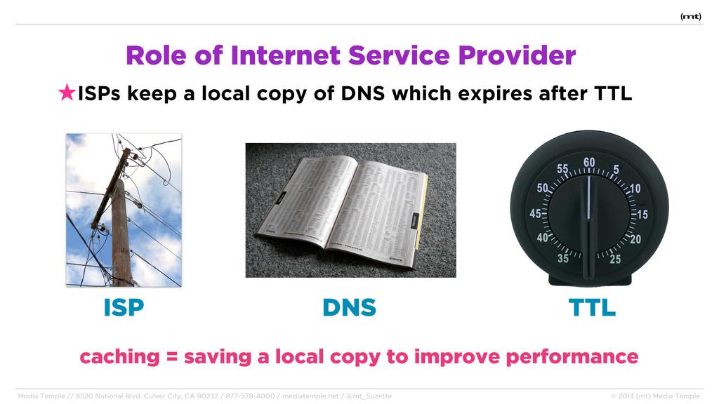 Role of Internet Service Provider Media Temple ...