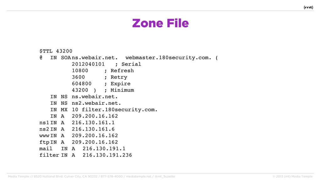 Zone File $TTL 43200 @! IN! SOA! ns.webair.net....