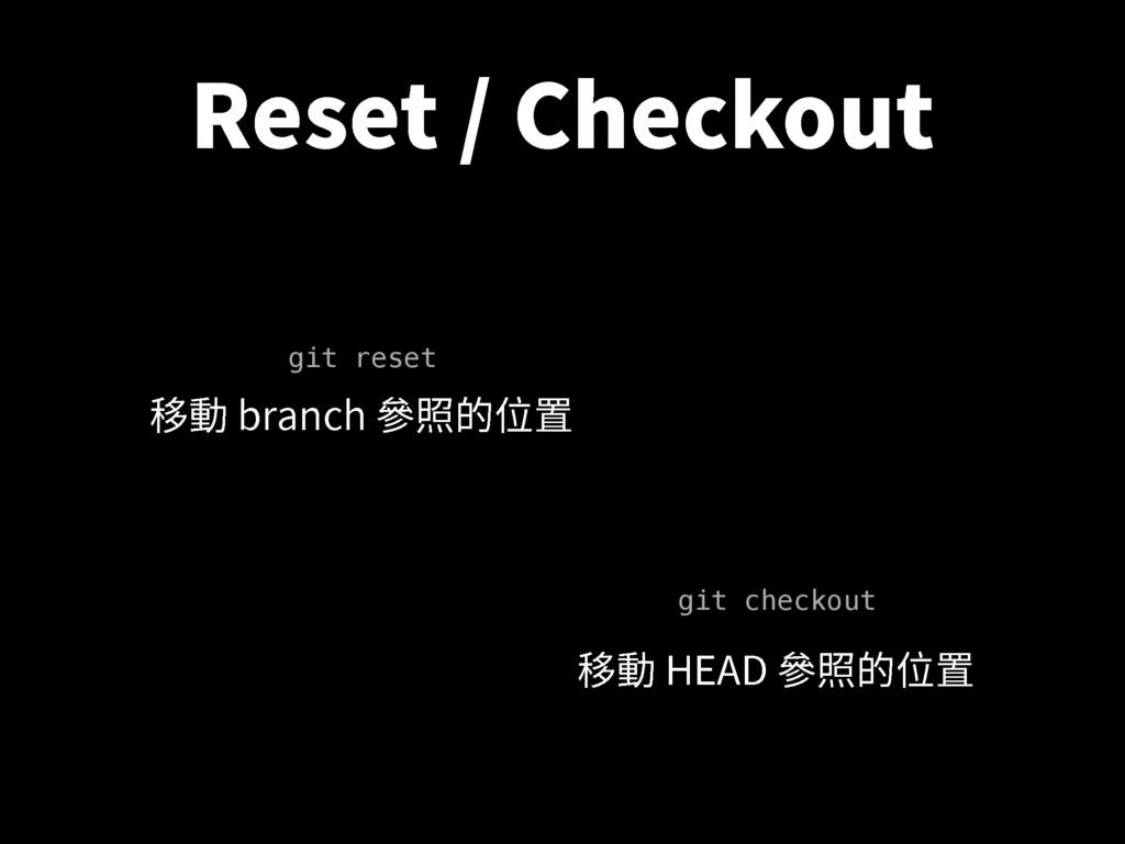"3FTFU$IFDLPVU git reset git checkout 獵)&""%..."