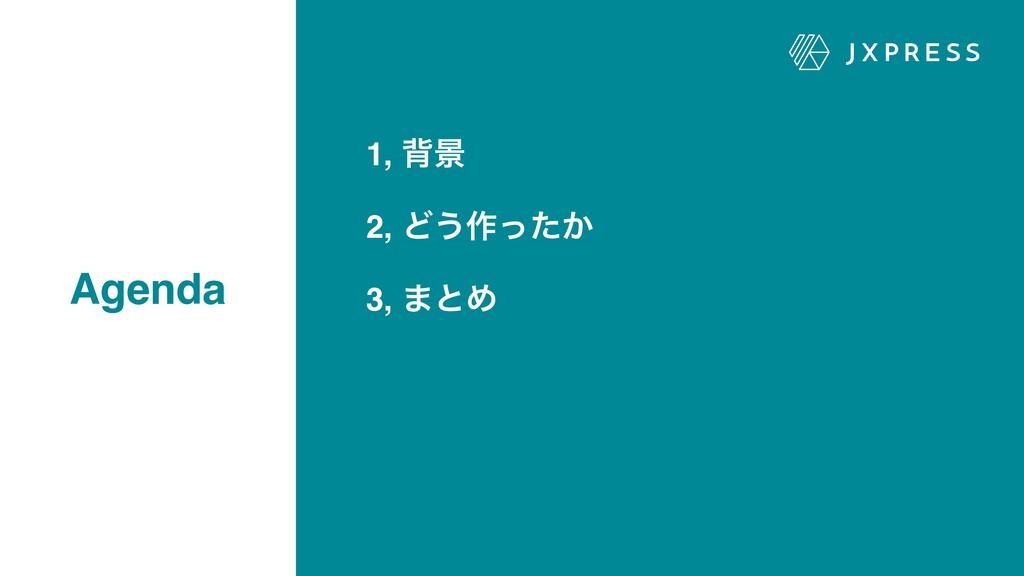 Agenda 1, എܠ 2, Ͳ͏࡞͔ͬͨ 3, ·ͱΊ