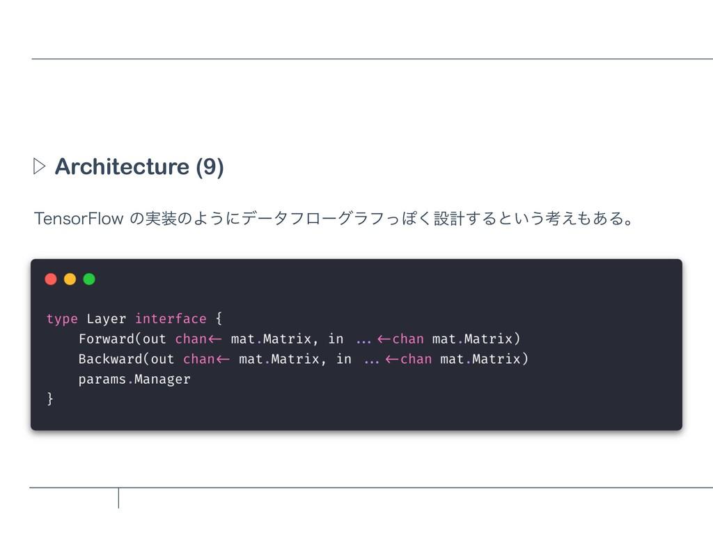 Architecture (9) Ὂ 5FOTPS'MPXͷ࣮ͷΑ͏ʹσʔλϑϩʔάϥϑͬ...