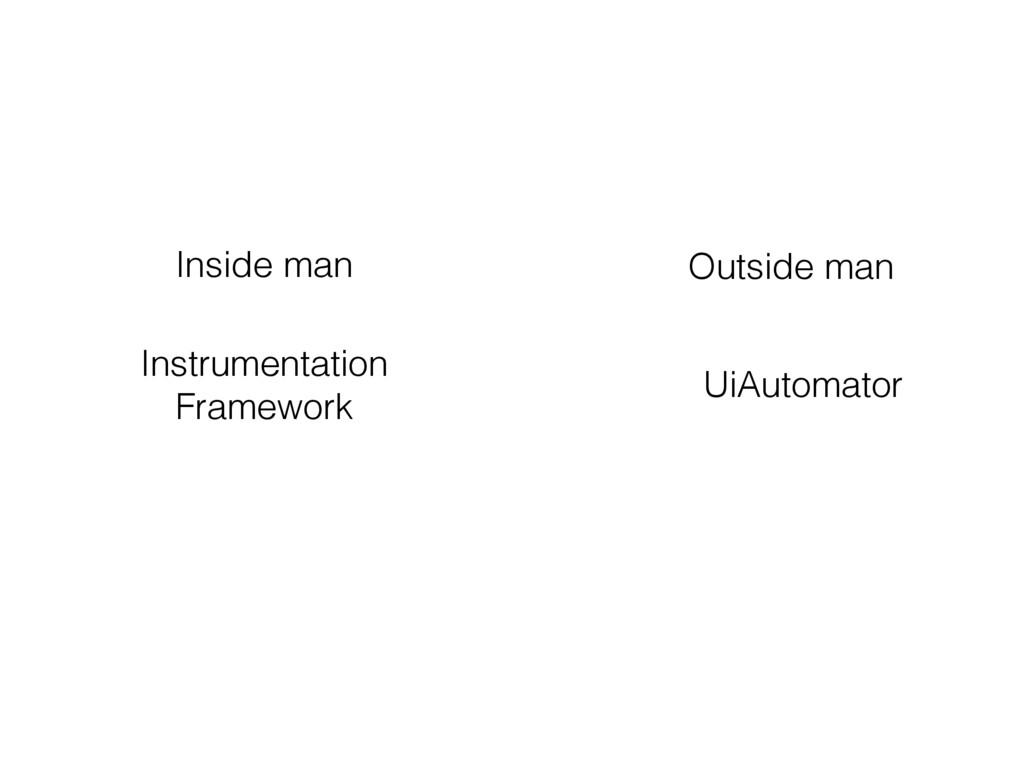 Inside man Outside man Instrumentation Framewor...