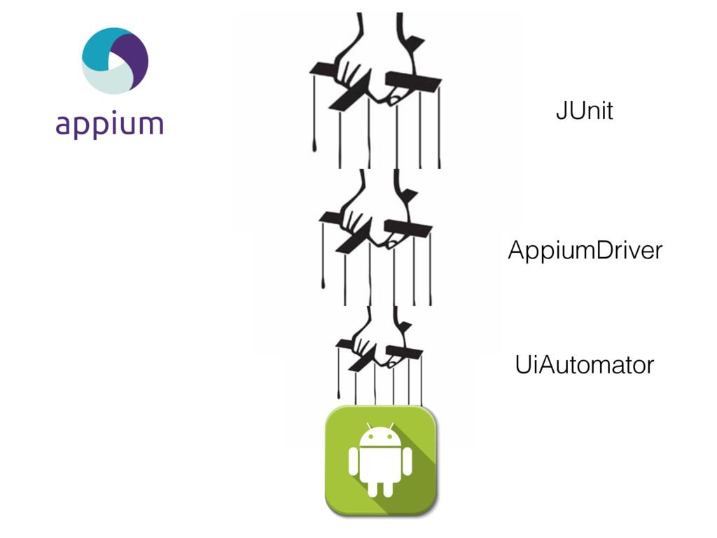 UiAutomator AppiumDriver JUnit