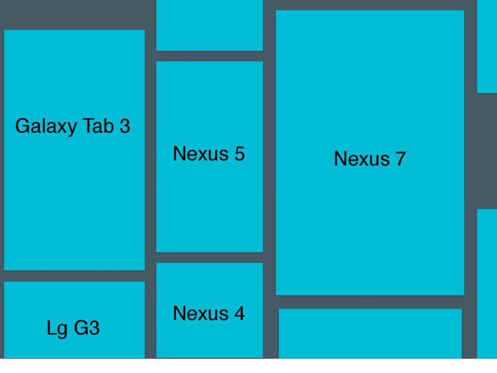 Galaxy Tab 3 Nexus 7 Nexus 5 Nexus 4 Lg G3