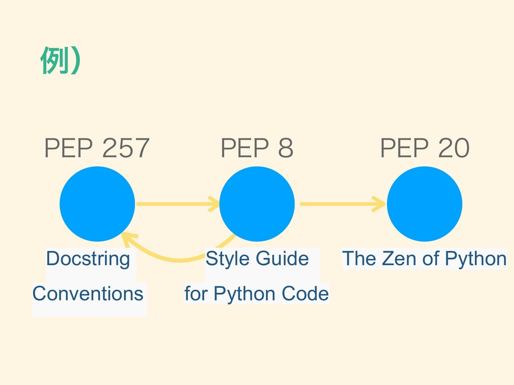 ྫʣ 1&1 1&1 1&1 Style Guide for Python ...