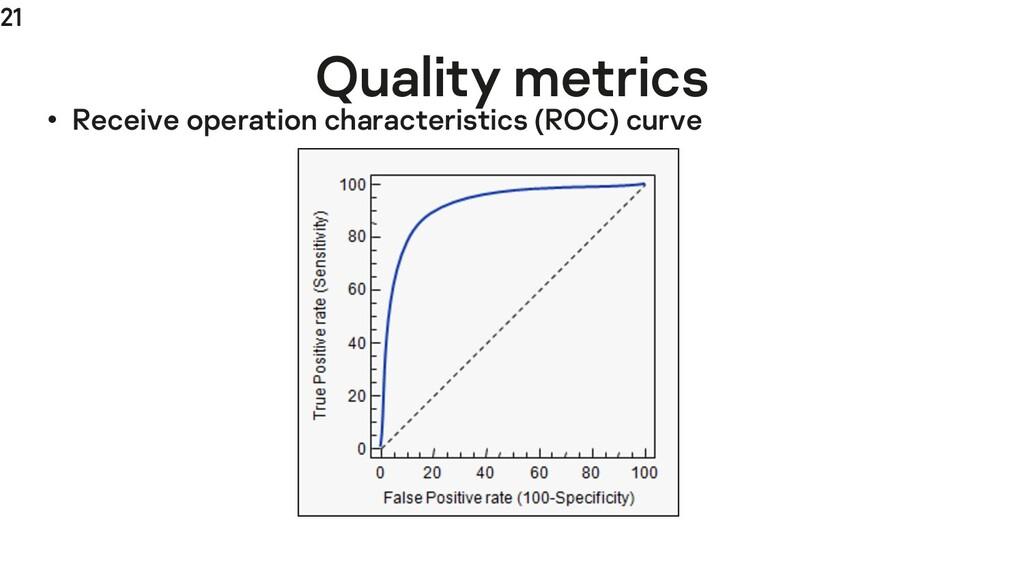 21 Quality metrics • Receive operation characte...