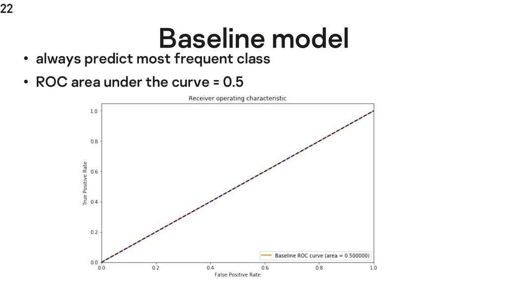22 Baseline model • always predict most frequen...