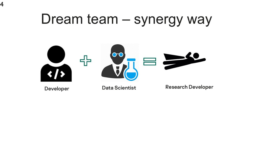 4 Dream team – synergy way Developer Data Scien...