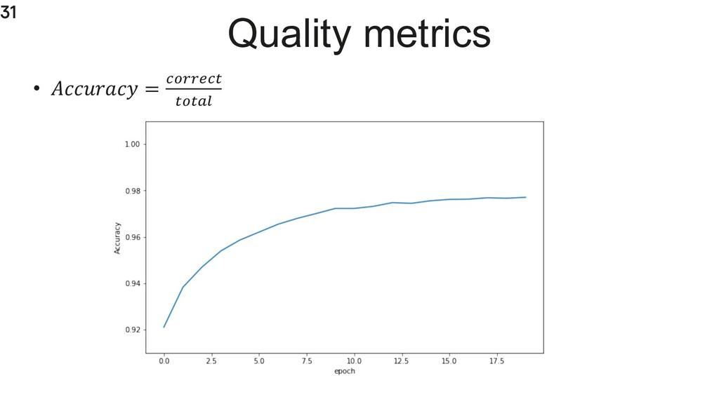 31 Quality metrics •  = V.445V- -.-WX