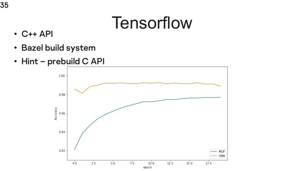 35 Tensorflow • C++ API • Bazel build system • ...