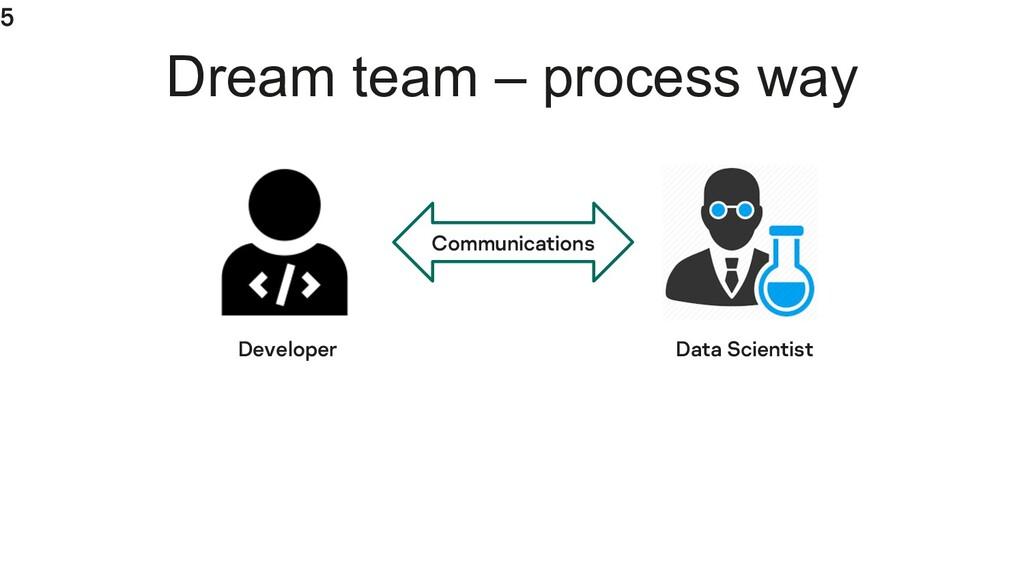 5 Dream team – process way Developer Data Scien...