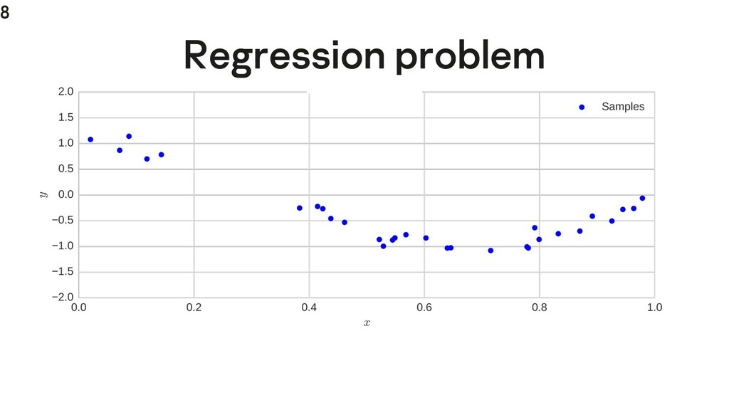 8 Regression problem