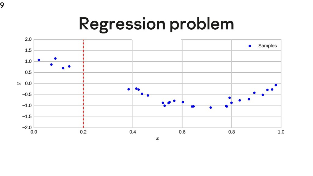 9 Regression problem