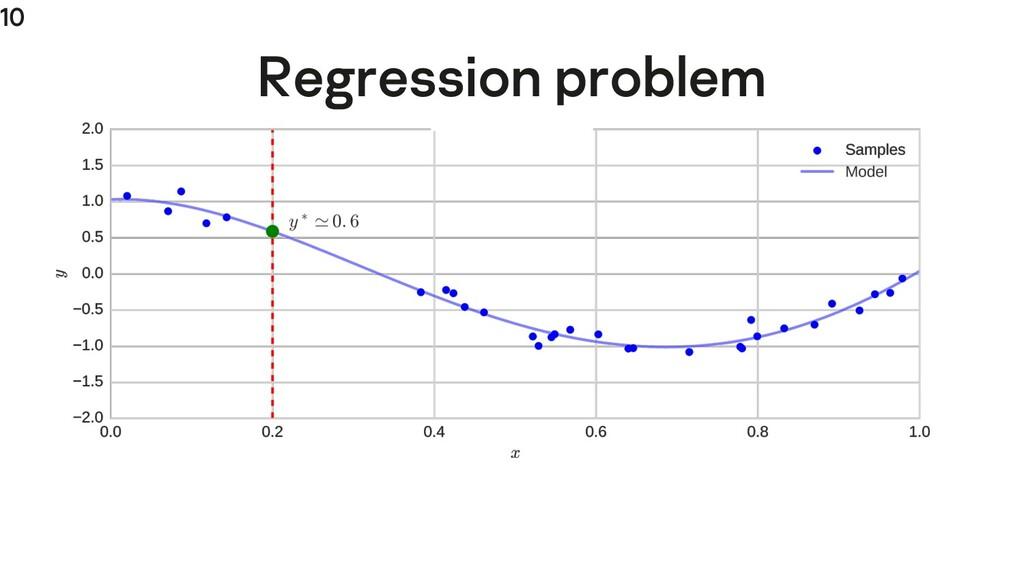 10 Regression problem