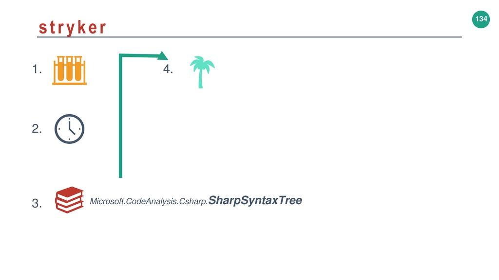 134 stryker 1. 2. 3. Microsoft.CodeAnalysis.Csh...