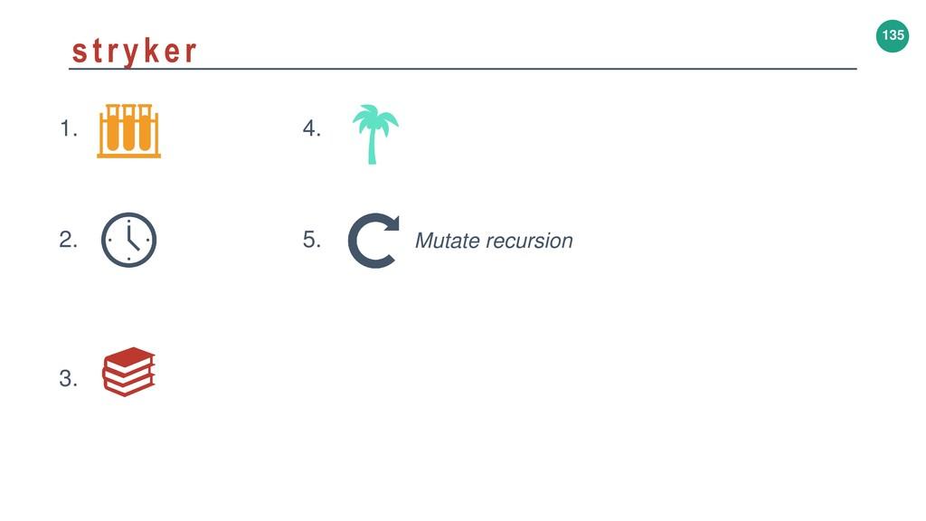 135 stryker 1. 2. 3. 4. 5. Mutate recursion