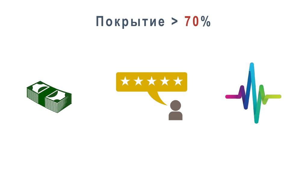 25 Покрытие > 70%