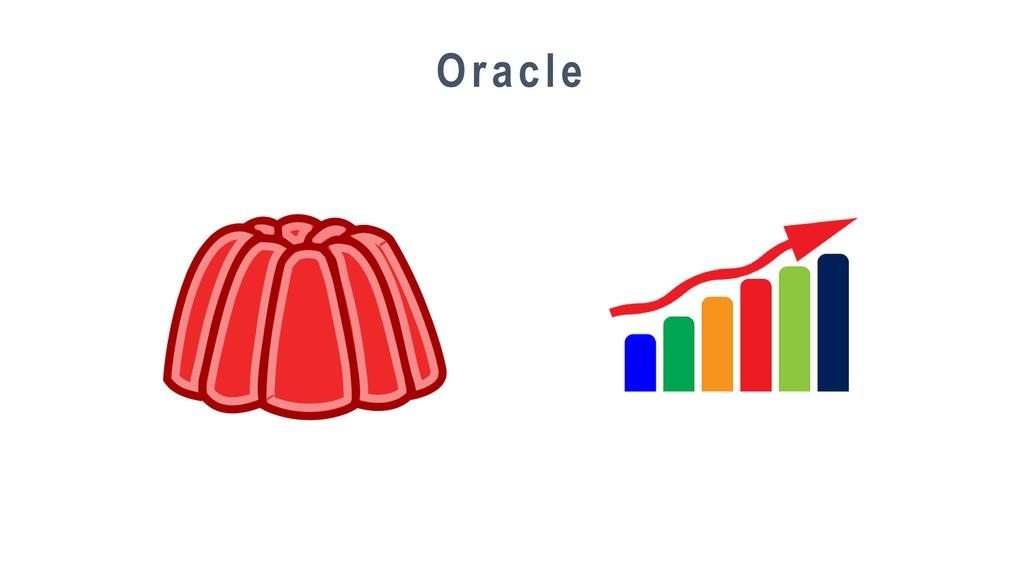 28 Oracle